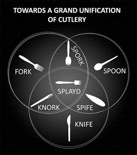cutlery venn diagram
