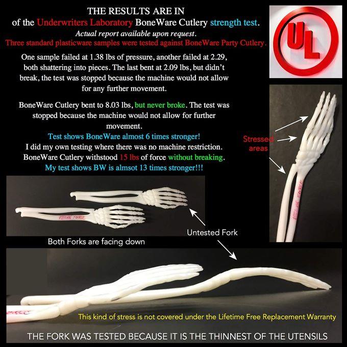 Boneware Skeleton Halloween Cutlery